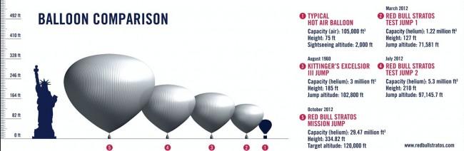 Red Bull Stratos: прыжок с границы космоса (Live)