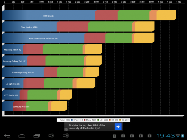 Обзор планшета ASSISTANT AP-102