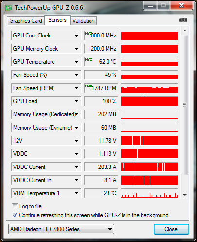 Обзор видеокарты HIS 7870 IceQ X 2GB