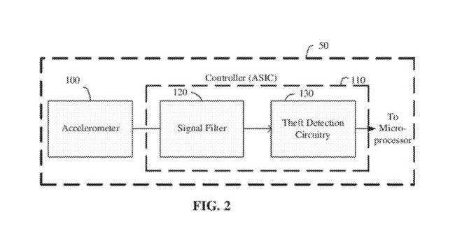 Apple запатентовала систему предотвращения кражи мобильных устройств на основе акселерометра