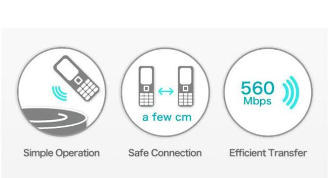 Toshiba покажет на CES 2013 SD-карту с поддержкой беспроводной передачи данных