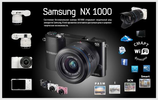 Интерактивный обзор Samsung NX1000