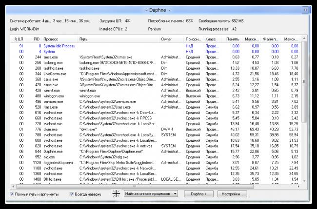 Лучшие альтернативы стандартному менеджеру задач Windows