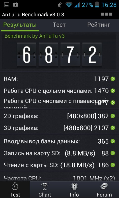 Обзор смартфона Fly IQ442 Miracle