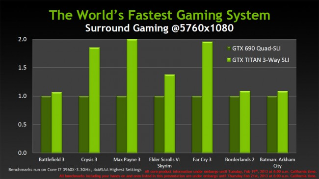 GTX_Titan_vs_GTX_690_SLI