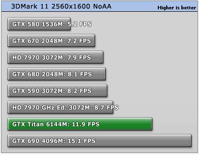 GeForce_GTX_Titan_3DMark11_1