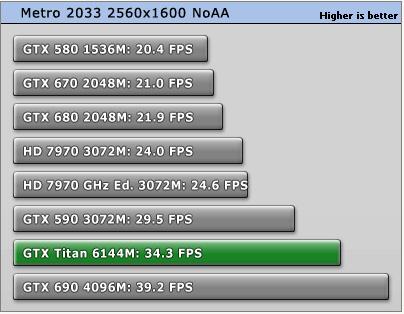 GeForce_GTX_Titan_Metro2033_5