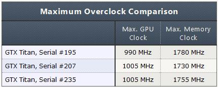 GeForce_GTX_Titan_Overclocking