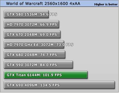 GeForce_GTX_Titan_WoW_8