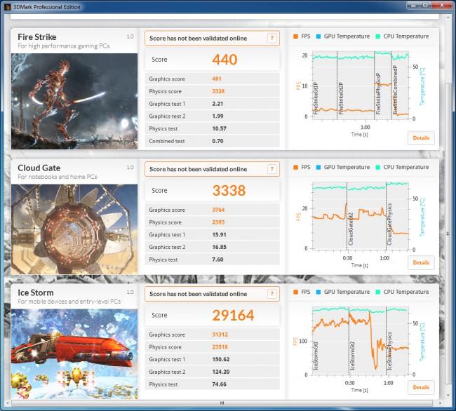 ZOTAC_ZBOX_ID83_Plus_3DCMark