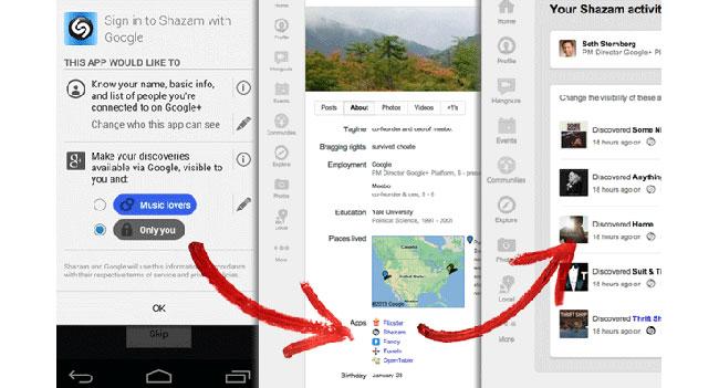 Google внедряет механизм авторизации в сторонние приложения при помощи профиля Google+