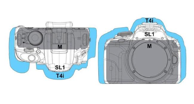 Canon выпустила зеркальные камеры EOS 100D и EOS 700D