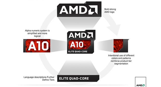 Ноутбуки на базе чипов AMD Elite A-Series (Richland) появятся на рынке до конца месяца