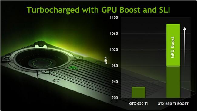 GeForce_GTX_650_Ti_Boost_GPU-Boost