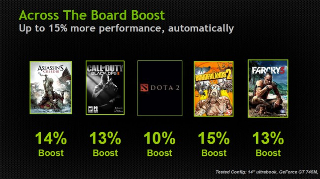 GeForce_GT_700M_15percent