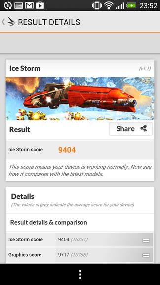 Обзор смартфона HTC One