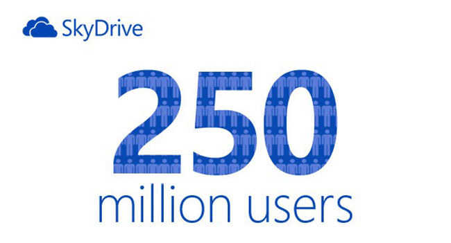 05-SkyDrive-250-mln