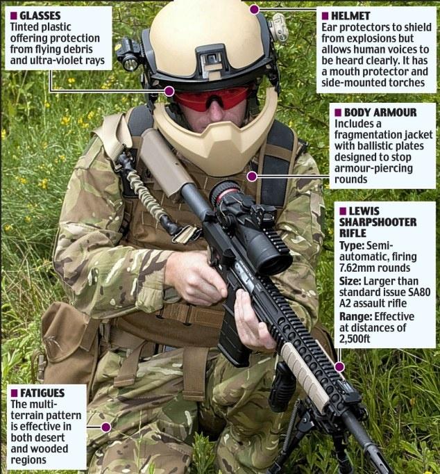 Британский солдат будущего FIST