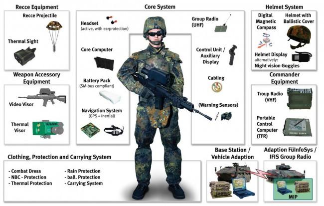 Немецкий солдат будущего IdZ-ES