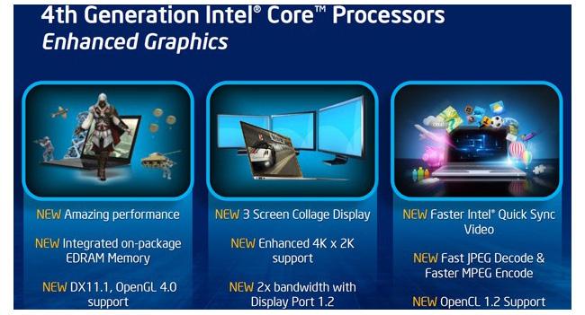 Intel: видеоядро чипов Haswell обеспечивает 2-3-кратный прирост производительности по сравнению с решением Ivy Bridge