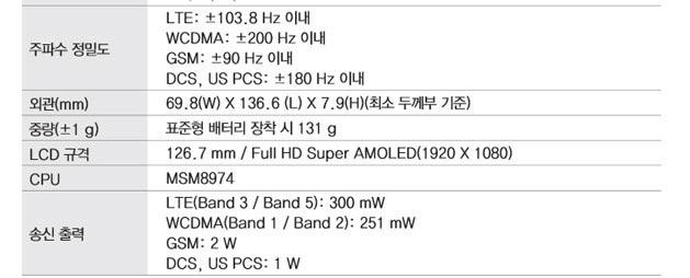 05-2-Galaxy-S4-Q800
