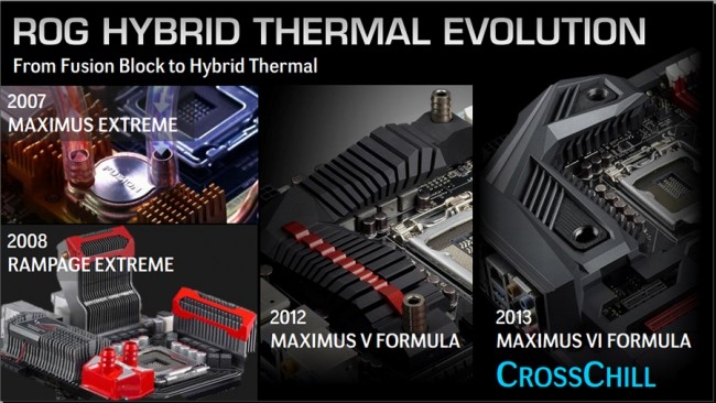 ASUS_Maximys_VI_Formula_Hybrid_Evolution