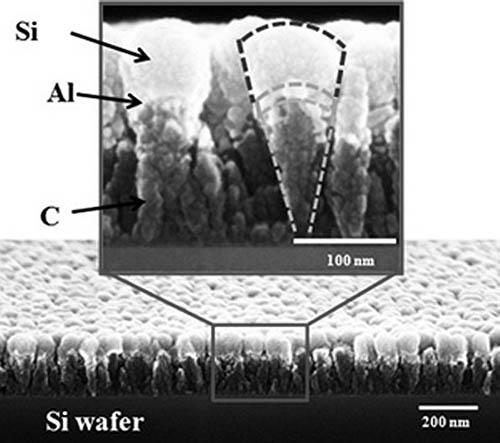 Покрытый наночастицами кремния электрод батареи Политехнического института Ренсселира