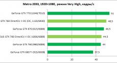 ASUS_GTX760_diags7