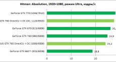 ASUS_GTX760_diags9