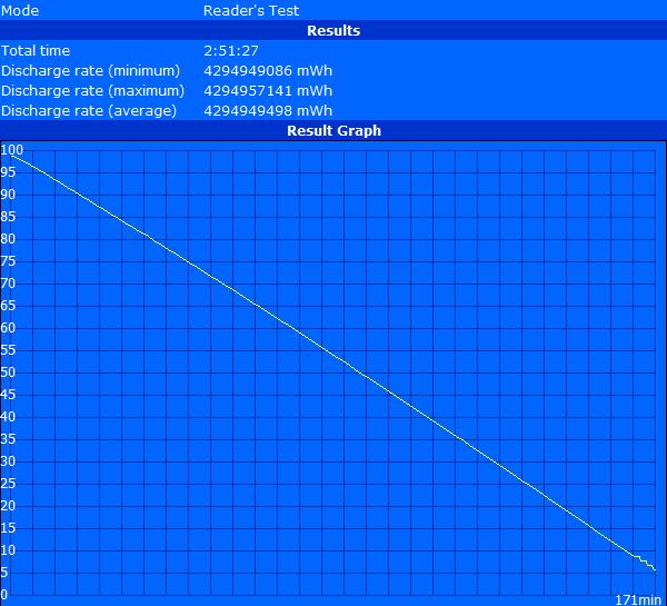 Обзор ноутбука-трансформера Acer Aspire R7