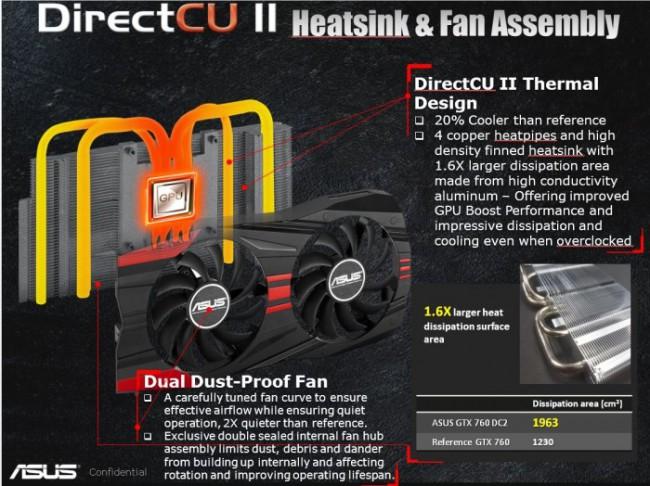 DirectCU_II