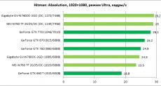 GeForce_GTX760_MSI-Gigabyte_diags9