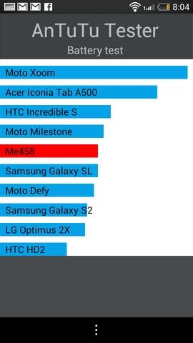HTC Desire 600 Screenshots 11