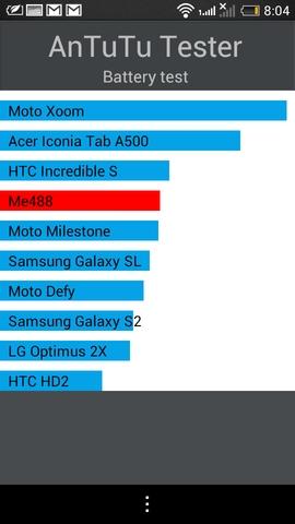HTC Desire 600 Screenshots 21