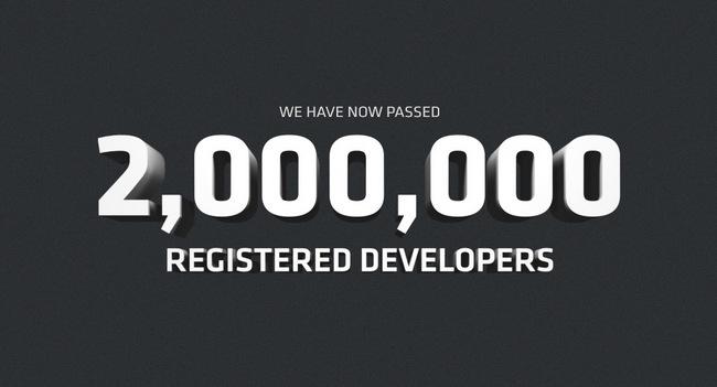 Игровой движок Unity используют уже 2 млн. разработчиков