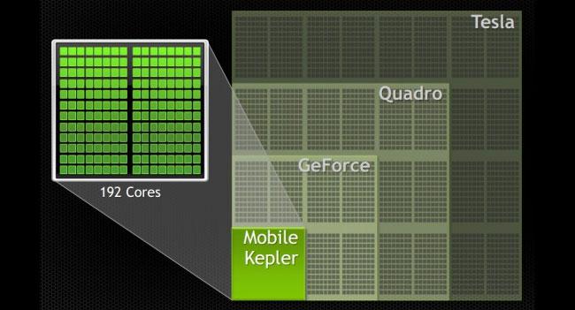 NVIDIA адаптировала архитектуру GPU Kepler для мобильных устройств
