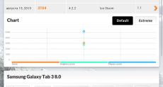 Samsung_Galaxy_Tab3-8 (9)