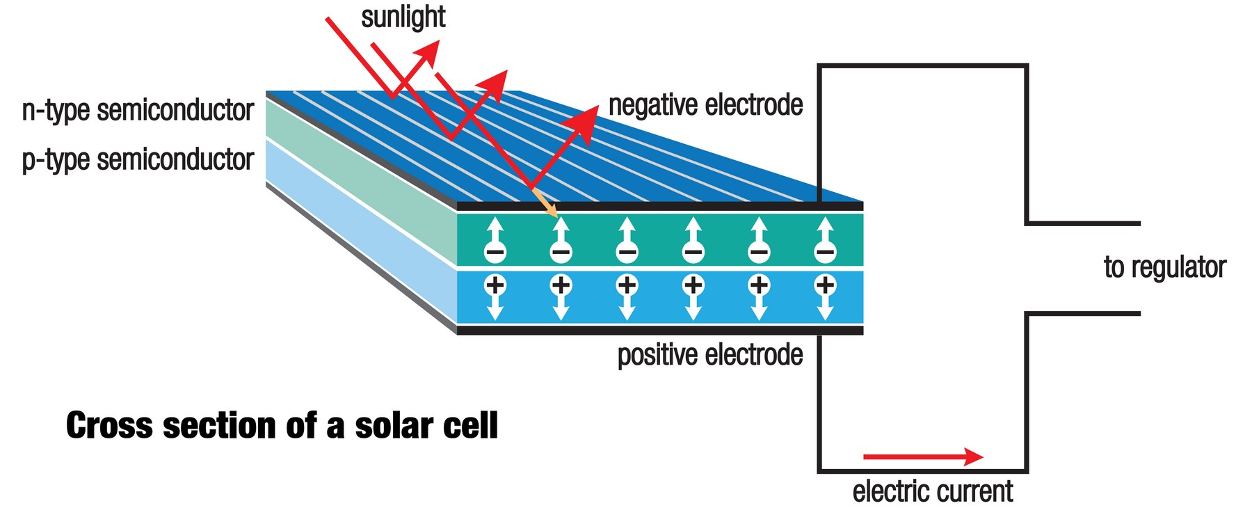 электрическая схема соединений солнечной батареи