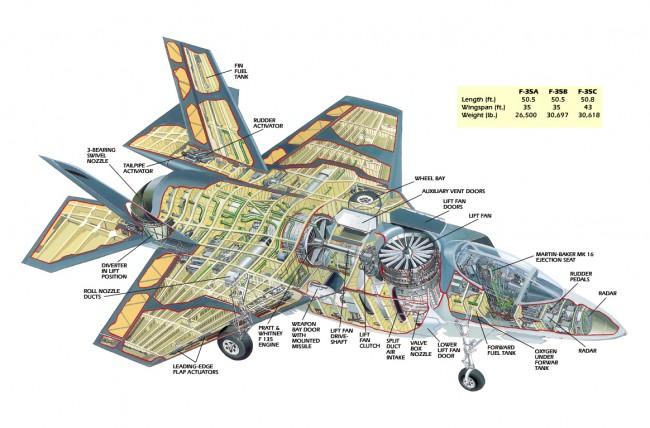 f35-cutaway