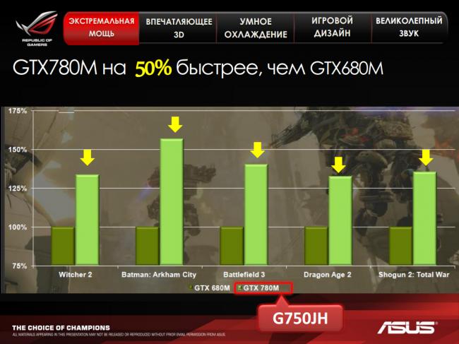 ASUS_report_18-09-2013 (5)