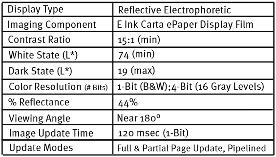 E_Ink_Carta_spec