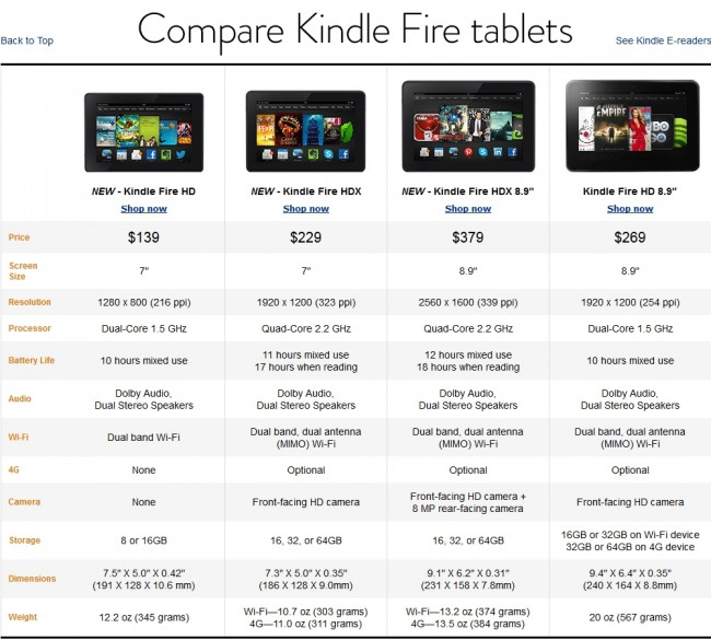 Kindle_Fire-HDX