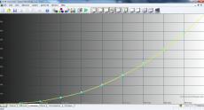 LG G2 100% Luminance