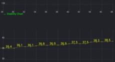 LG G2 Screenshots 182