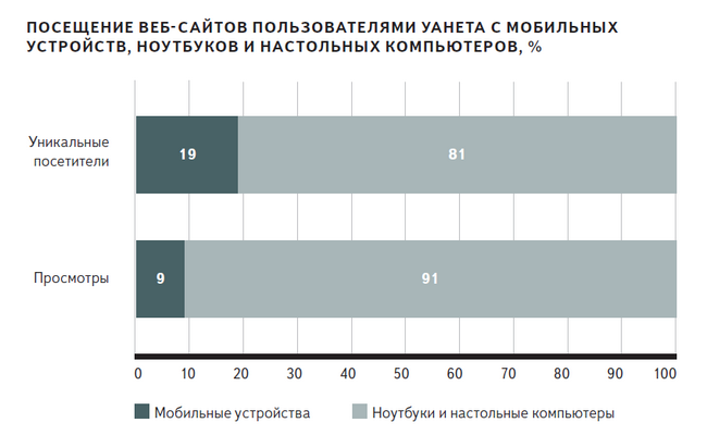 Yandex_Metrika_00