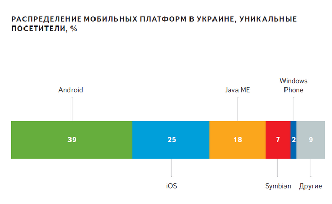 Yandex_Metrika_01