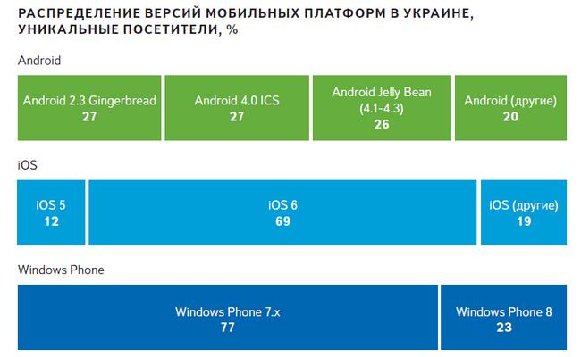 Yandex_Metrika_02
