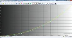 ZTE V809 100% Luminance