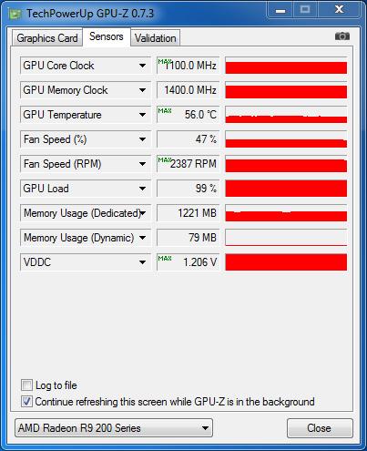 GIGABYTE_270X_GPU-Z_nagrev