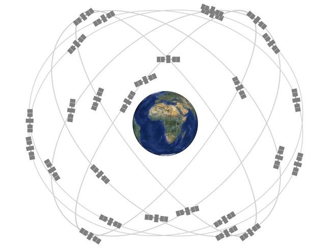Сеть навигационных спутников вокруг Земли